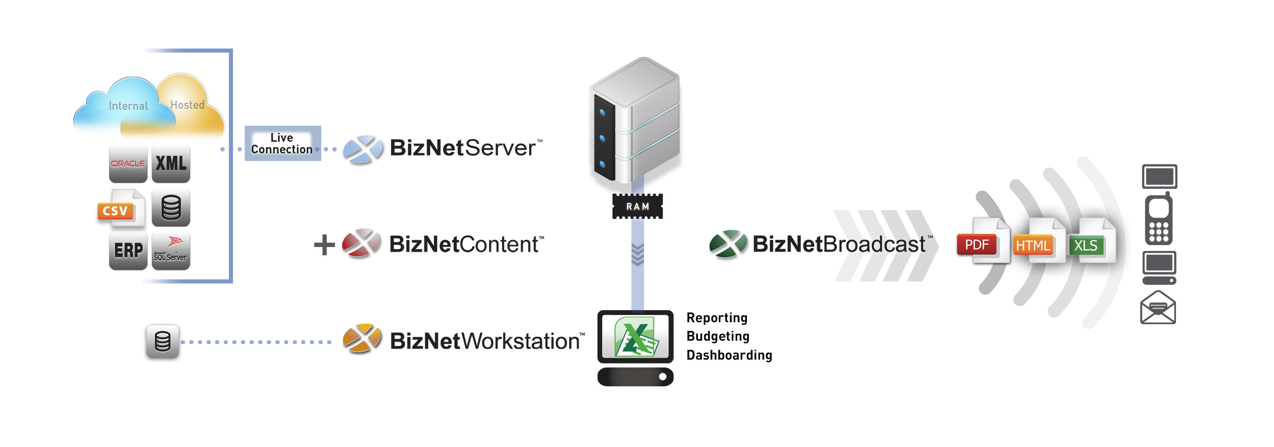 http://www.qad.com/Public/Collateral/biznet-framework.png