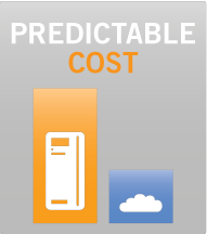 QAD Cloud ERP Costs