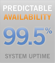 Cloud ERP System Availability