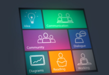 QAD User Groups Feature