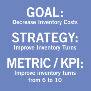 ERP Project Metrics