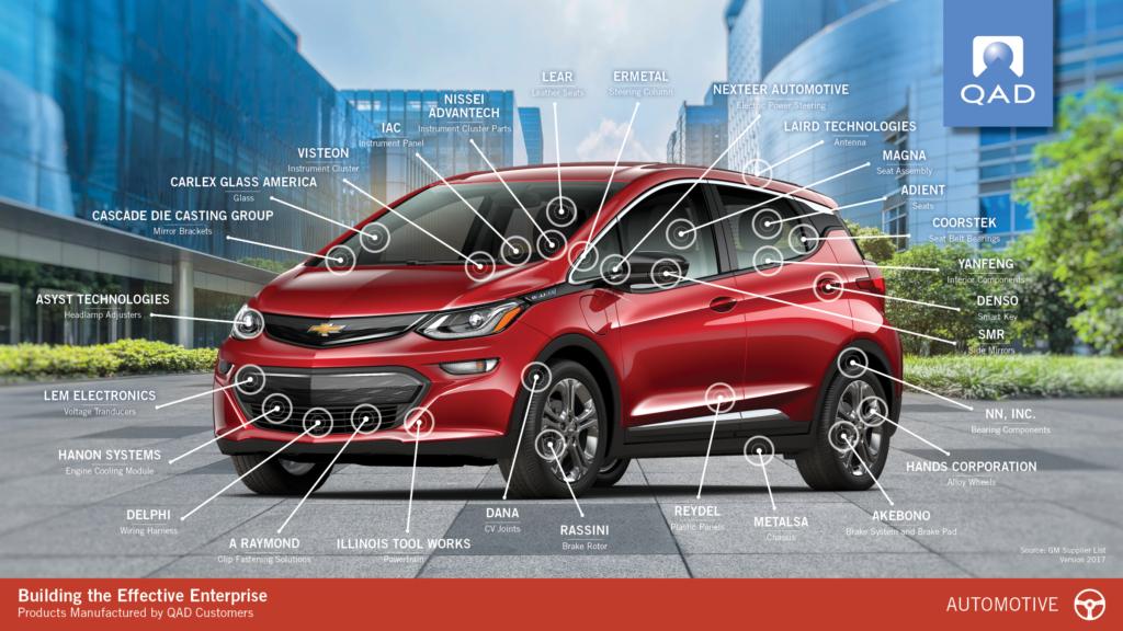 Chevy Bolt - QAD Automotive Industry Diagram