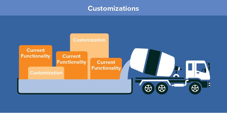 ERP Software Customizations