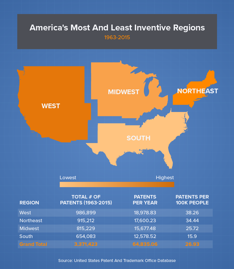 America's most and least inventive regions.