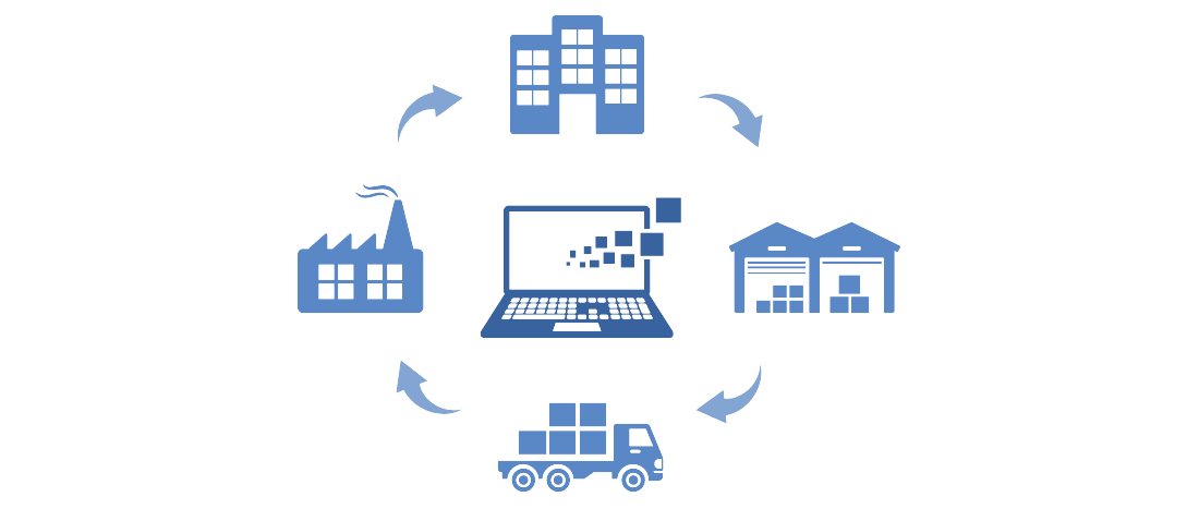 What is ERP and Why Is It Used In A Company?